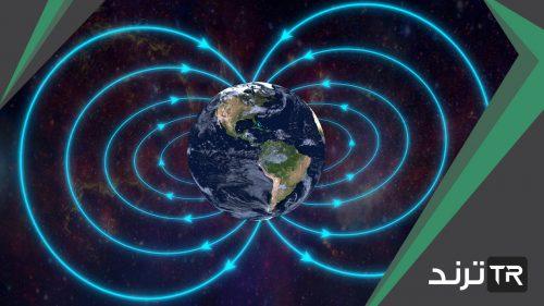 أي العوامل الآتية لا يؤثر في مقدار المجال المغناطيسي لملف لولبي