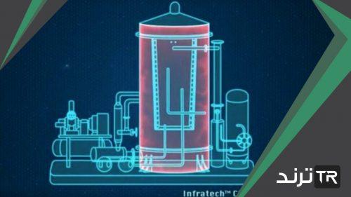 تسمى العملية التي ينتج عنها تحرير الطاقة عندما لا تتوافر كميات كافية من الأكسجين