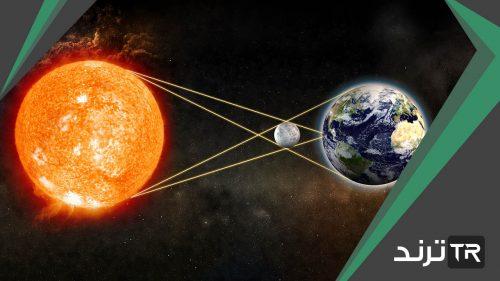 تعاقب الليل والنهار ينتج عن دوران الأرض حول محورها