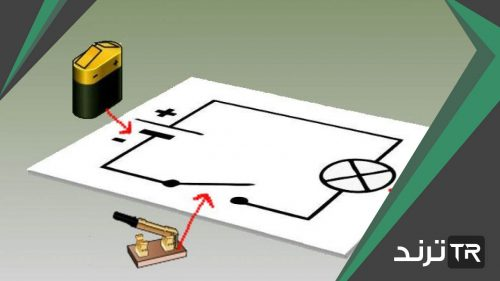 الدائرة الكهربائية التي تحتوي على اكثر من مسار الالكترونات تعرف بالدائرة الكهربائية على التوالي