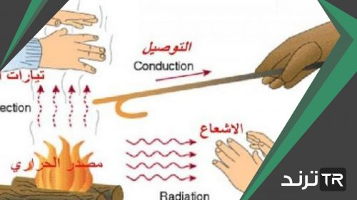 من طرق انتقال الحرارة التوصيل والاشعاع والحمل