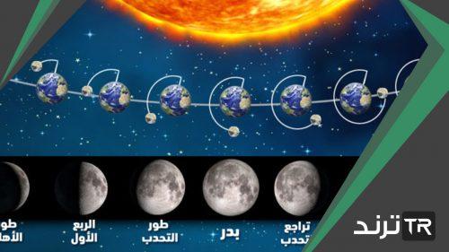 يكون القمر في منتصف الشهر