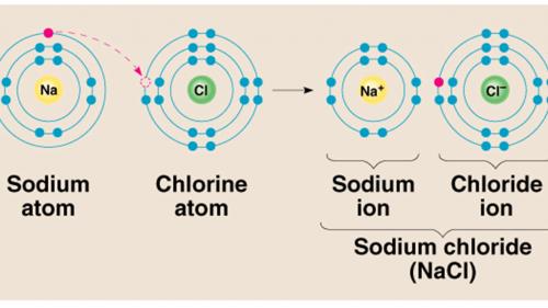 الاسم الكيميائي للصيغة الكيميائية التالية pbf2 هي